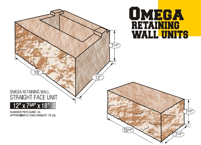 Omega Shapes